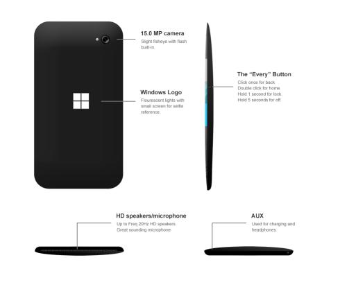 Microsoft Mico Windows 11 concept 4