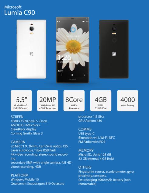 Microsoft Lumia C90 concept 1