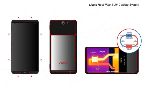 ASUS Z2 Poseidon concept phone for gamers 5