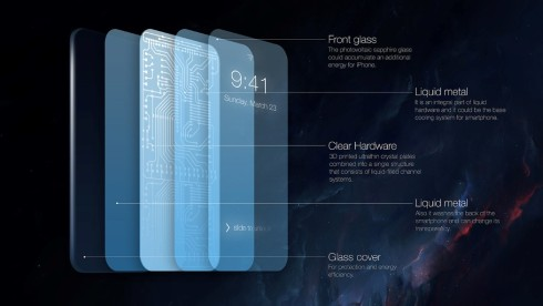 iPhone Essence concept edge to edge screen 5