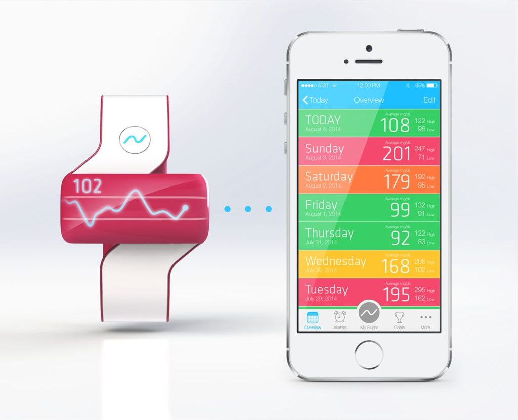 sugar smartwatch for diabetics glucometer concept (2)