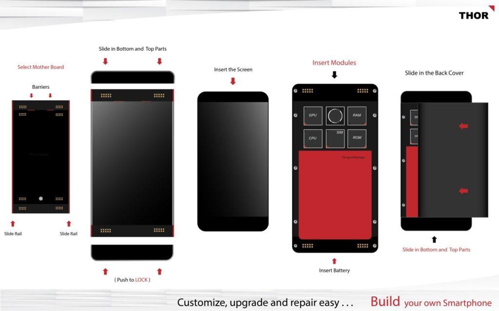Thor fully modular smartphone concept  (1)