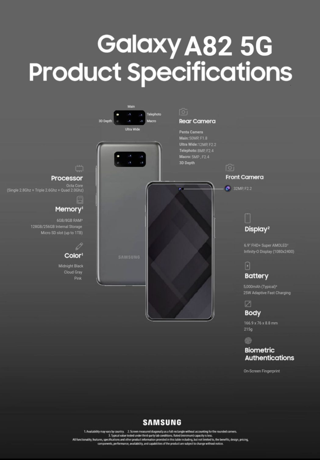 Samsung Galaxy A82 5G Rendered and Specced With Unusual Camera Design – Concept Phones